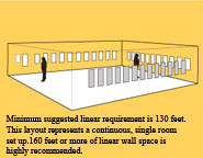 Minimum suggested linear requirement is 130 feet. This layout represents a continuous single room set up. 160 feet or more of linear wall space is highly recommended.